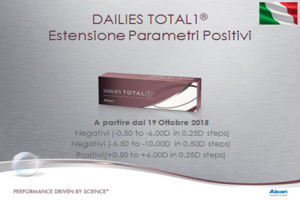 DAILIES TOTAL 1 Positive